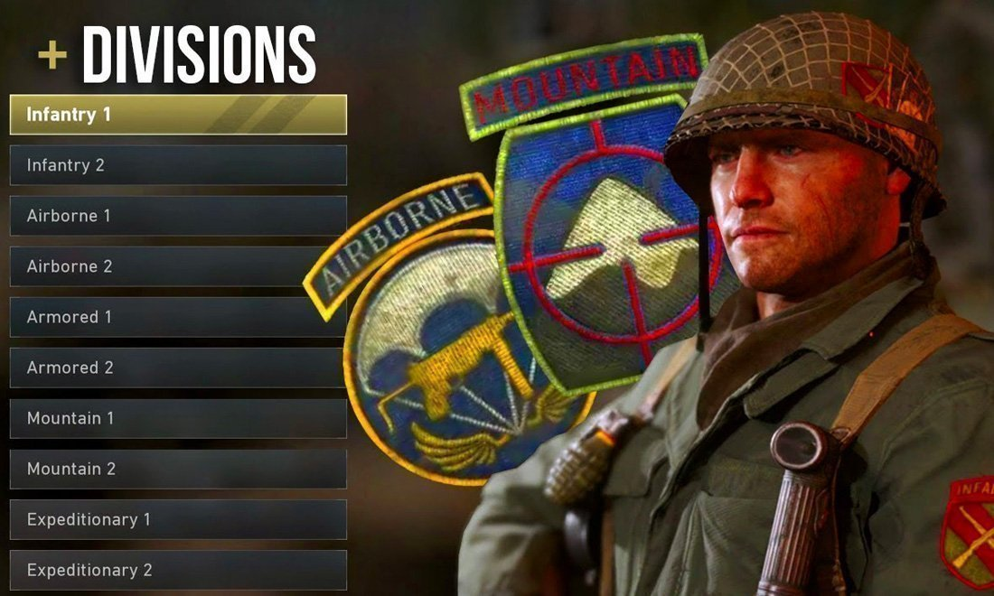 call of duty world warII divisions